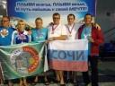 13 Чемпионат Кубани по плаванию в категории Мастерс 2019